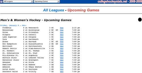 collegehockeystats.net