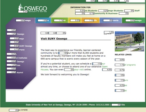 Links followed from the Visit Oswego page.