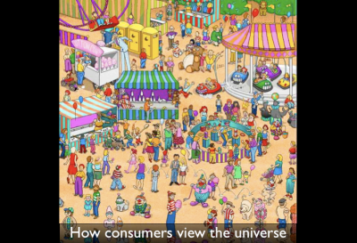 How your customers view the universe